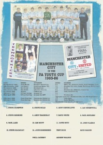 Poster power - a great memento of City's young guns from the 1980s